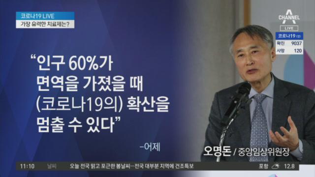 """확산세 주춤에도…""""인구 60%가 면역 가져야 종식"""""""
