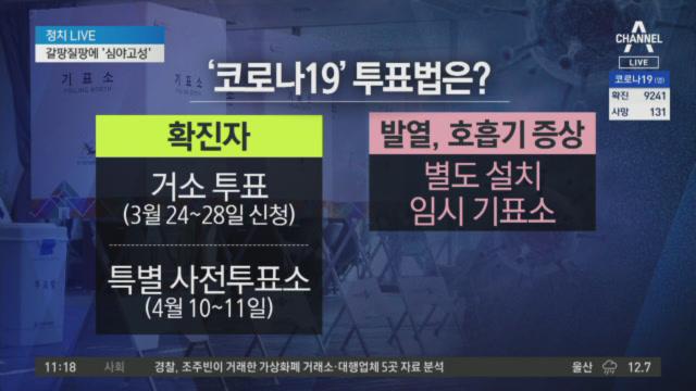 코로나19 사태 장기화…4·15 총선 투표는?