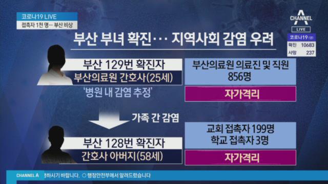 """3차 거리두기…""""코로나19 겨울철 2차 대유행 우려"""""""