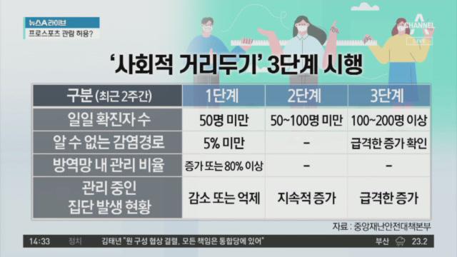 교회 이어 사찰까지?…'집단감염 전파' 우려