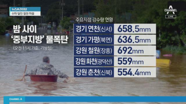 한강 본류 9년 만에 '홍수특보'…도로 곳곳 통제