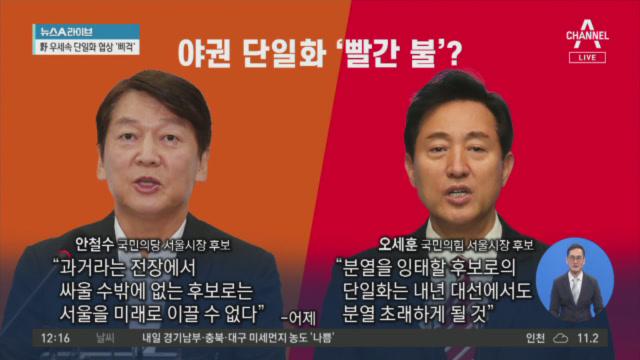 """""""野 단일화, 박영선에 압승""""…윤석열 사의·LH사태 때...."""