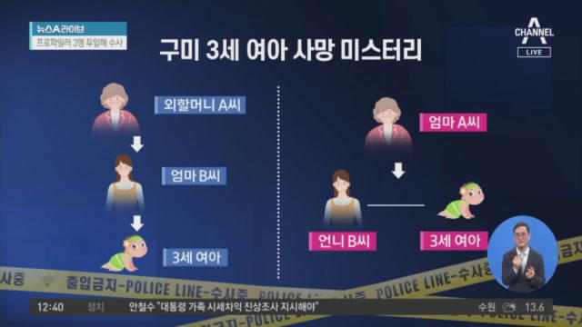 """구미 여아 사건 친모 남편…""""아내 임신·출산 몰랐다"""""""