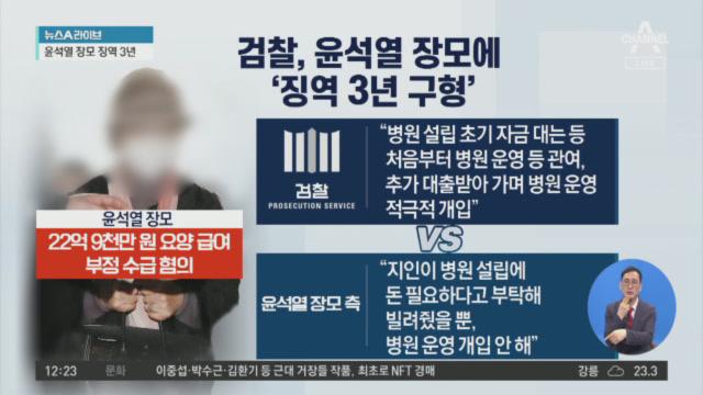 """尹 장모 징역 3년 구형…""""요양급여 부정수급 협의"""""""