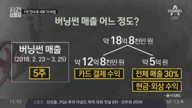 버닝썬의 '수상한 장부'…승리 25일 육군 현역 입대