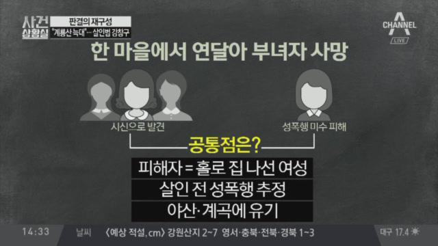 [판결의 재구성]부녀자들이 사라졌다…단순 실종? 범죄 ....