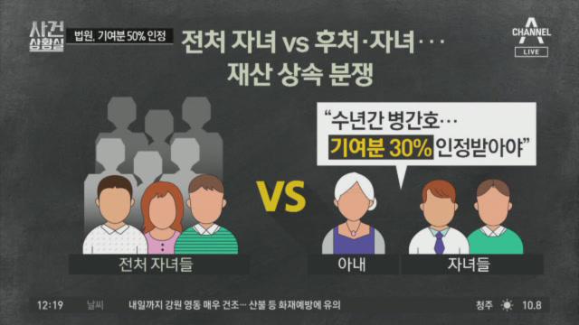 """""""기여분 인정해 달라""""…전처 자녀와 상속 분쟁?"""