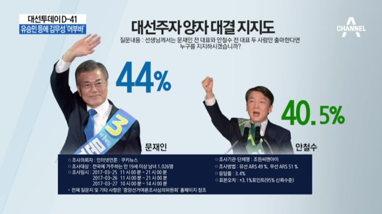 안철수, 양자대결 추격…유승민 등에 김무성 '어부바'