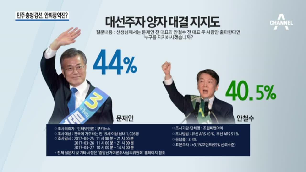 안희정 '충청대망론'…'文 대세론' 잡을까?
