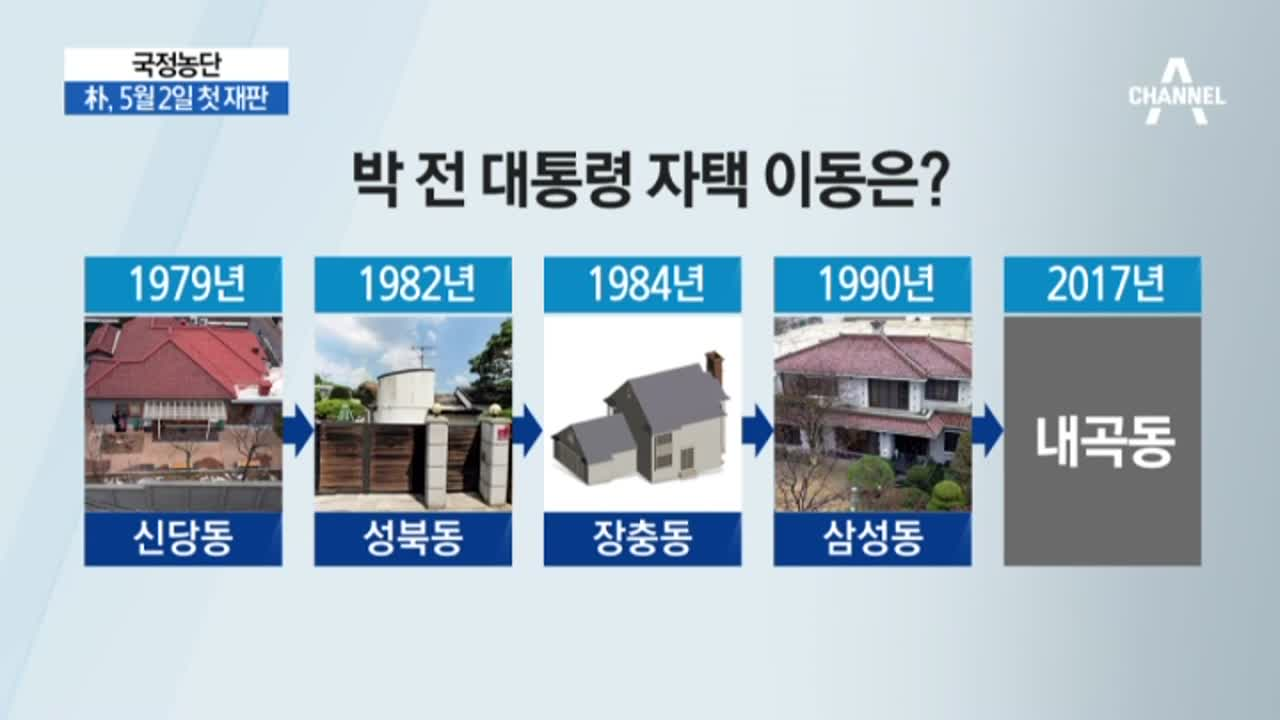 朴 자택 '67억 원' 사업가에 팔려…5월 2일 첫 재....