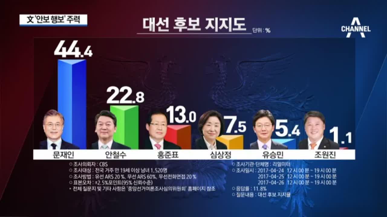 문재인 '안보' 행보…유승민은 '완주' 강조