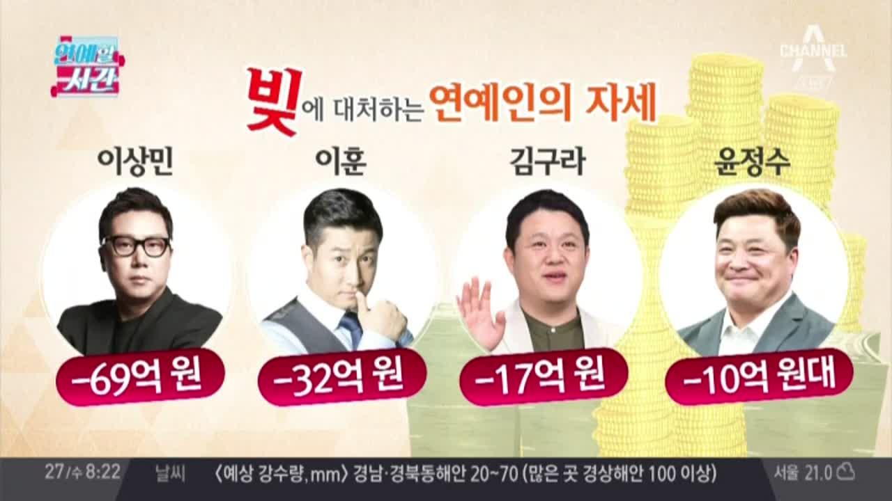 빚에 대처하는 스타들의 자세 #김구라 #윤정수