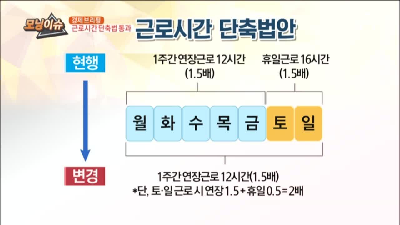 김현욱의 굿모닝 360회