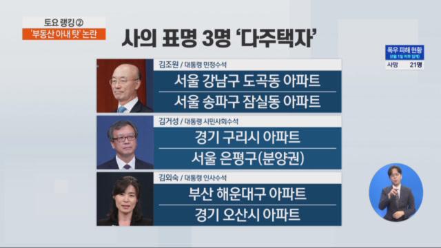 """""""권력은 짧고 아파트는 영원""""…노영민-수석 일괄 사의"""