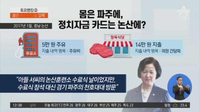 """野 """"秋, 아들 훈련소 근처에서 정치자금 지출"""""""