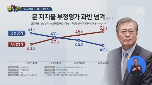 [2018.12.27] 김진의 돌직구쇼 126회