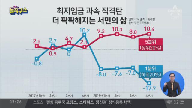 [2019.2.22] 김진의 돌직구쇼 164회