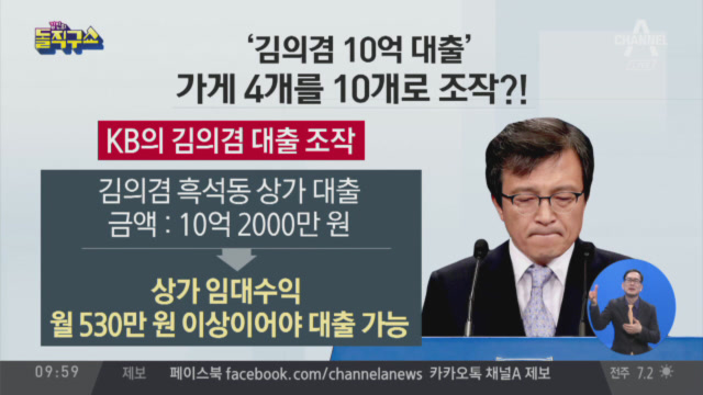 [2019.4.3 방송] 김진의 돌직구쇼 192회