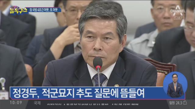 """""""김일성의 전쟁범죄냐?"""" 질문에 머뭇한 정경두"""