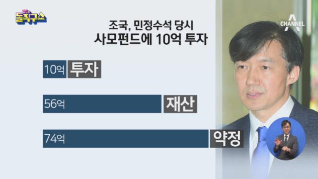 [2019.8.16] 김진의 돌직구쇼 289회
