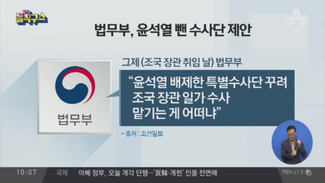 법무부, 윤석열 총장 뺀 수사단 제안