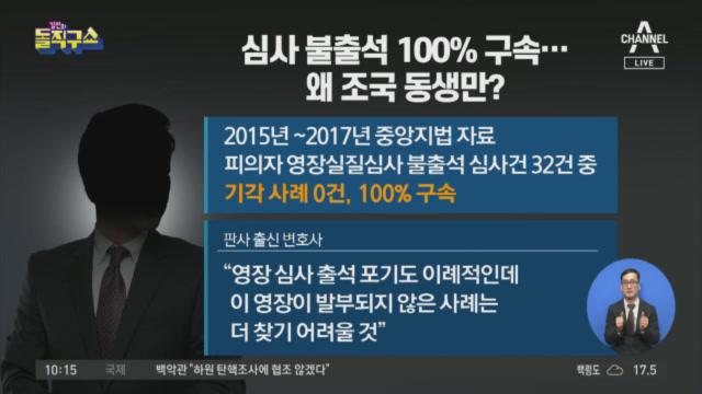 [2019.10.10] 김진의 돌직구쇼 327회
