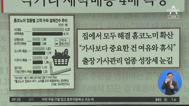 [2019.12.27] 김진의 돌직구쇼 383회