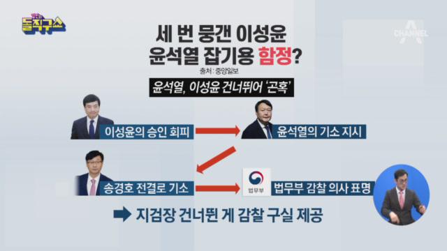 [2020.1.24] 김진의 돌직구쇼 403회