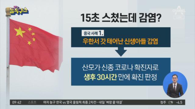 [2020.2.7] 김진의 돌직구쇼 412회