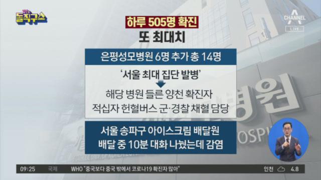 [2020.2.28] 김진의 돌직구쇼 427회