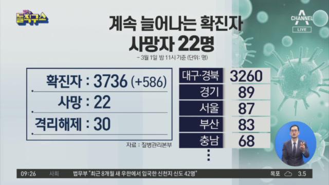 [2020.3.2] 김진의 돌직구쇼 428회