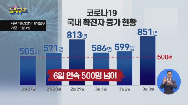 [2020.3.4] 김진의 돌직구쇼 430회
