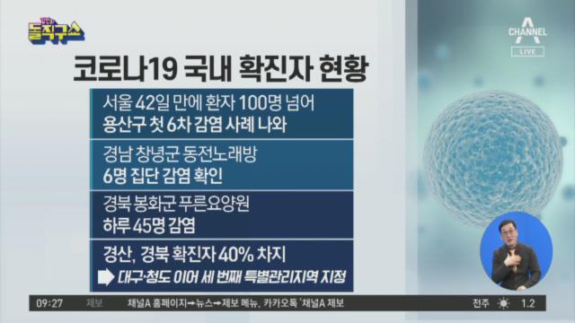 [2020.3.6] 김진의 돌직구쇼 432회