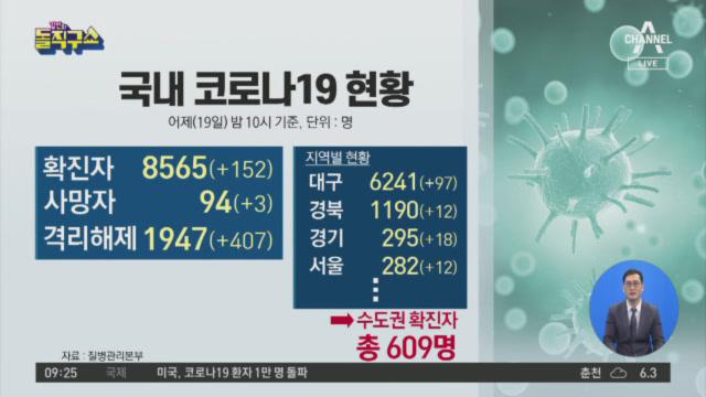 [2020.3.20] 김진의 돌직구쇼 442회