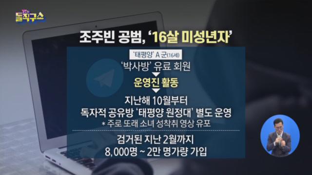 [2020.3.27] 김진의 돌직구쇼 447회