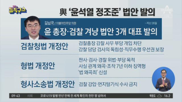 [2020.6.29] 김진의 돌직구쇼 513회