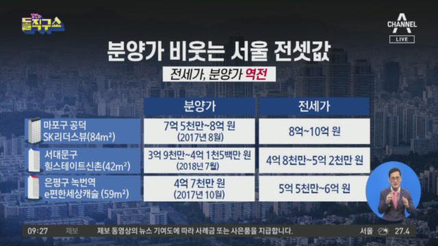 [2020.8.13] 김진의 돌직구쇼 546회