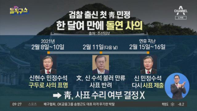 [2021.2.17] 김진의 돌직구쇼 677회