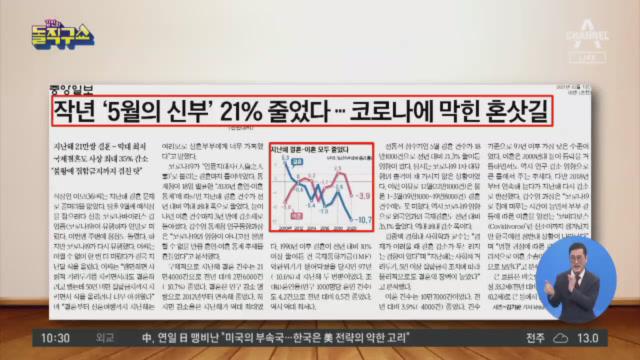 [2021.3.19 방송] 김진의 돌직구쇼 699회