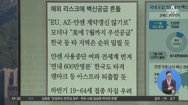 김진의 돌직구쇼 - 4월 15일 신문브리핑