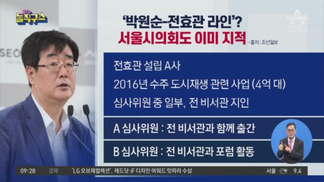 '박원순-전효관 라인'?…서울시의회도 이미 지적