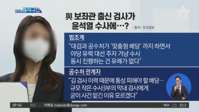 [2021.9.13 방송] 김진의 돌직구쇼 825회